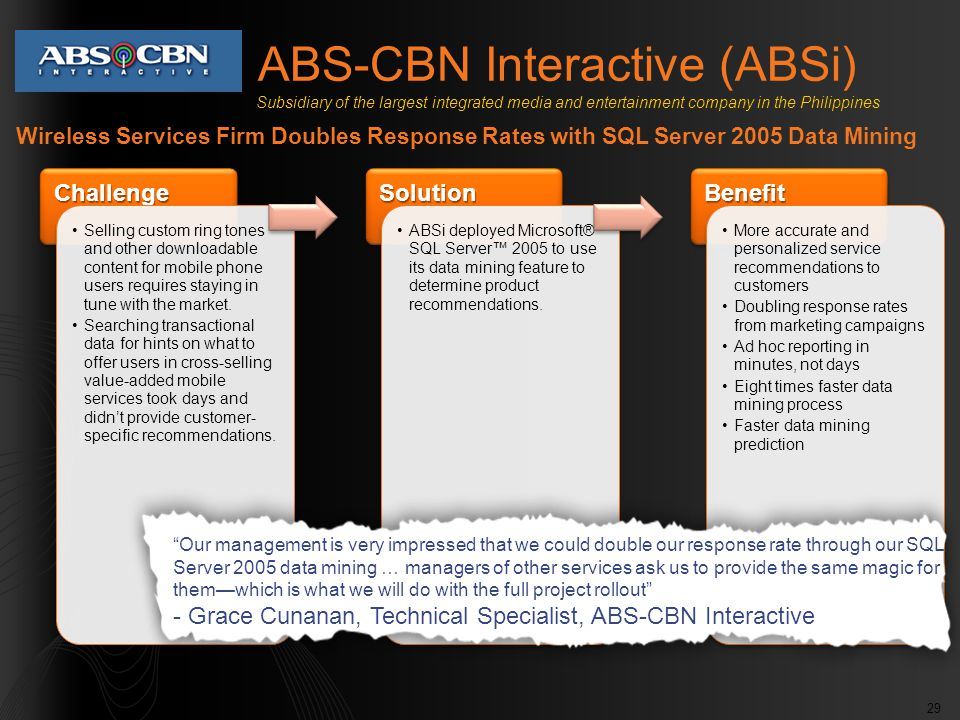 29 ABS-CBN Interactive (ABSi)Challenge Selling custom ring tones and other downloadable content for mobile phone users requires staying in tune with t