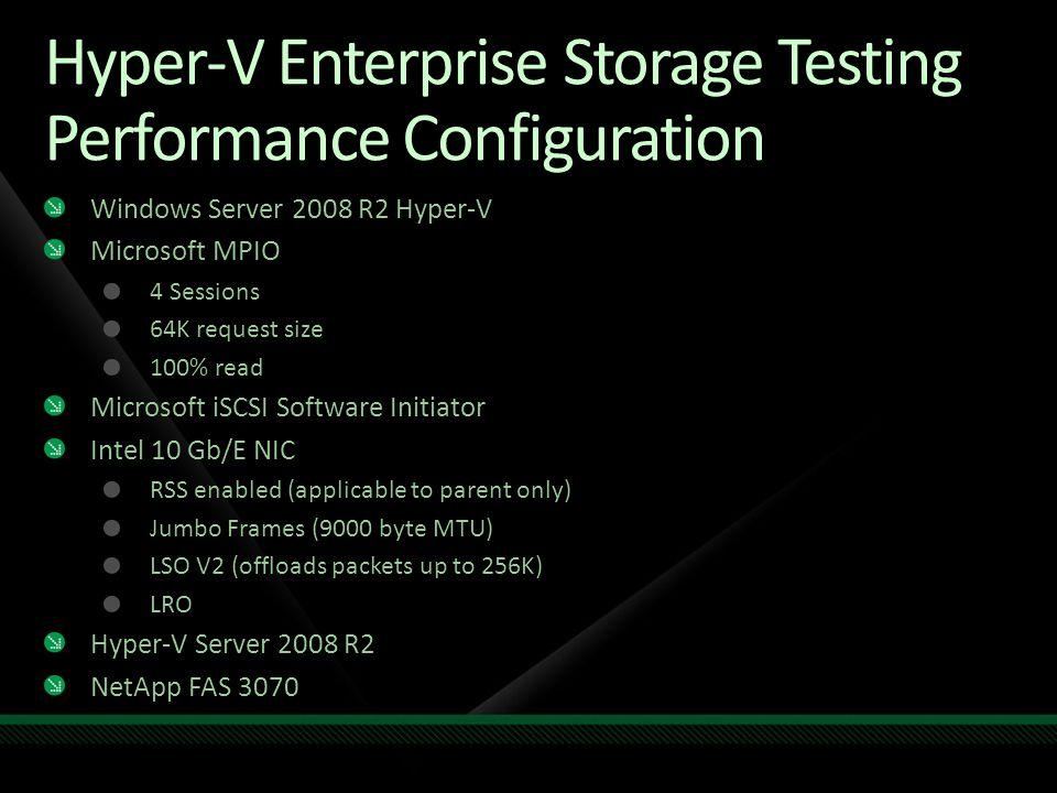 Hyper-V Enterprise Storage Testing Performance Configuration Windows Server 2008 R2 Hyper-V Microsoft MPIO 4 Sessions 64K request size 100% read Micro