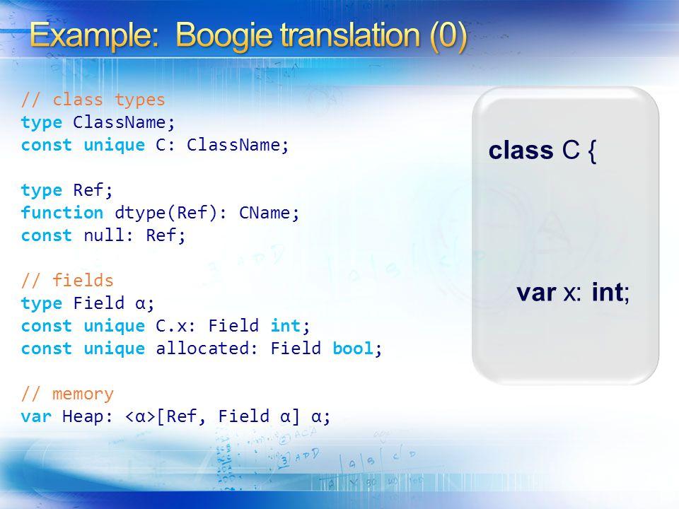 // class types type ClassName; const unique C: ClassName; type Ref; function dtype(Ref): CName; const null: Ref; // fields type Field α; const unique