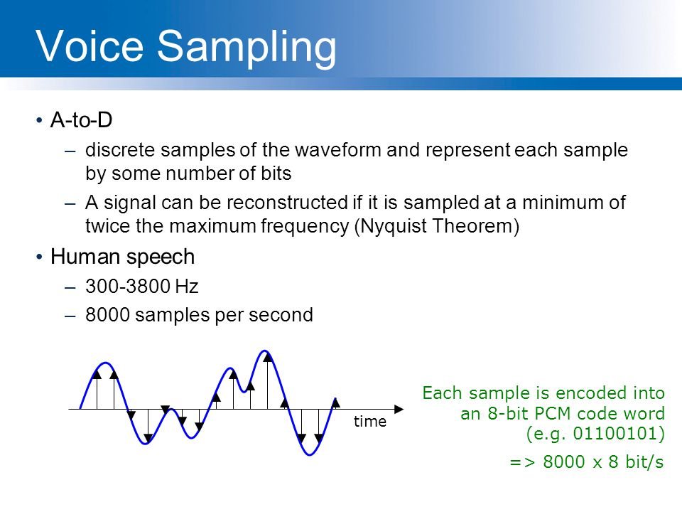 Voice Sampling A-to-D –discrete samples of the waveform and represent each sample by some number of bits –A signal can be reconstructed if it is sampl