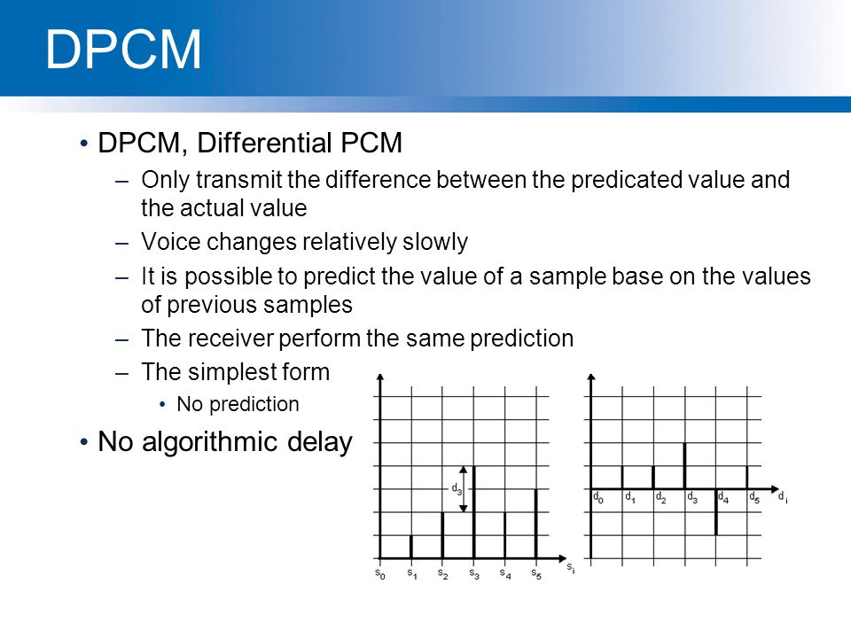 DPCM DPCM, Differential PCM –Only transmit the difference between the predicated value and the actual value –Voice changes relatively slowly –It is po