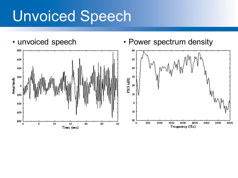 Unvoiced Speech unvoiced speech Power spectrum density