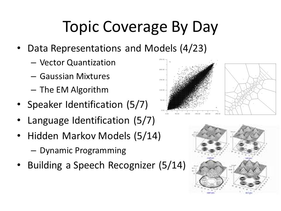 Topic Coverage By Day Data Representations and Models (4/23) – Vector Quantization – Gaussian Mixtures – The EM Algorithm Speaker Identification (5/7)