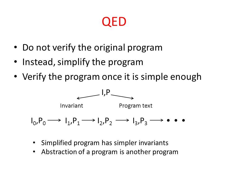 Do not verify the original program Instead, simplify the program Verify the program once it is simple enough QED I 0,P 0 I 1,P 1 I 2,P 2 I 3,P 3 I,P InvariantProgram text Simplified program has simpler invariants Abstraction of a program is another program