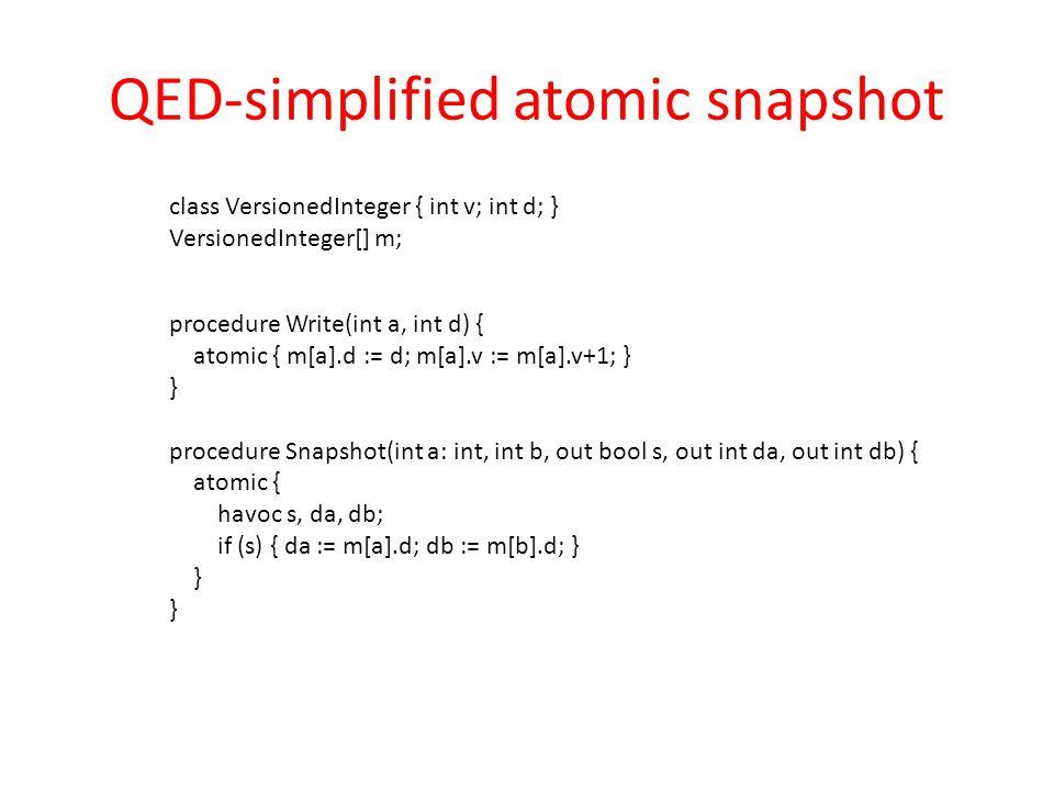 QED-simplified atomic snapshot procedure Write(int a, int d) { atomic { m[a].d := d; m[a].v := m[a].v+1; } } procedure Snapshot(int a: int, int b, out bool s, out int da, out int db) { atomic { havoc s, da, db; if (s) { da := m[a].d; db := m[b].d; } } class VersionedInteger { int v; int d; } VersionedInteger[] m;