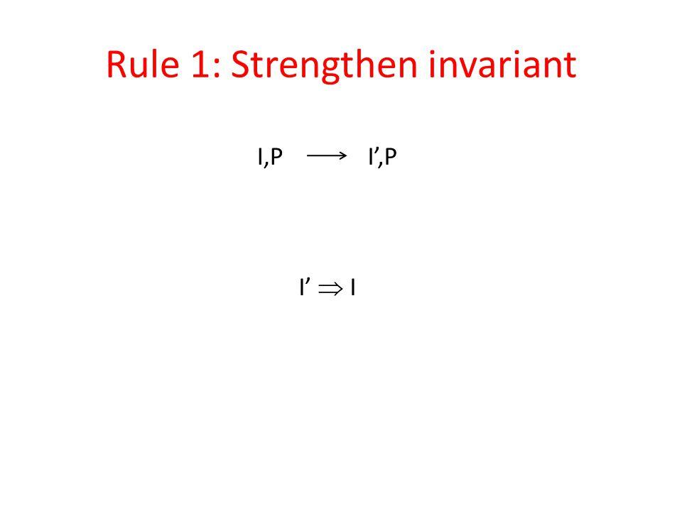 Rule 1: Strengthen invariant I,PI',P I'  I