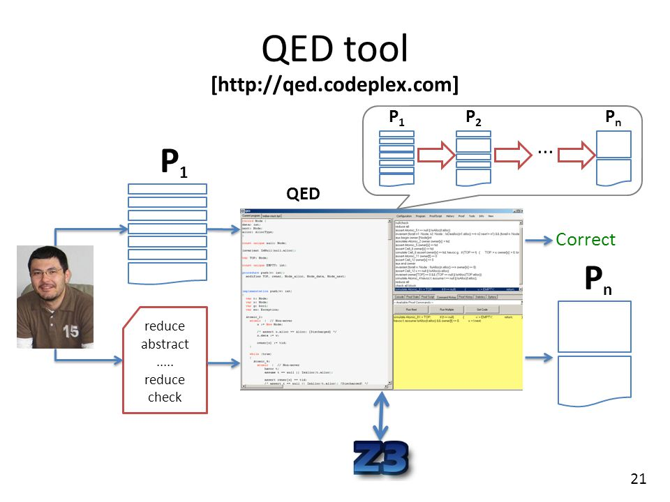 QED tool reduce abstract..... reduce check [  QED Correct