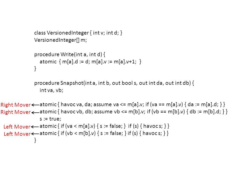 class VersionedInteger { int v; int d; } VersionedInteger[] m; procedure Write(int a, int d) { atomic { m[a].d := d; m[a].v := m[a].v+1; } } procedure Snapshot(int a, int b, out bool s, out int da, out int db) { int va, vb; atomic { havoc va, da; assume va <= m[a].v; if (va == m[a].v) { da := m[a].d; } } atomic { havoc vb, db; assume vb <= m[b].v; if (vb == m[b].v) { db := m[b].d; } } s := true; atomic { if (va < m[a].v) { s := false; } if (s) { havoc s; } } atomic { if (vb < m[b].v) { s := false; } if (s) { havoc s; } } } Left Mover Right Mover Left Mover