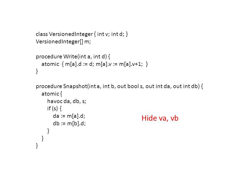 class VersionedInteger { int v; int d; } VersionedInteger[] m; procedure Write(int a, int d) { atomic { m[a].d := d; m[a].v := m[a].v+1; } } procedure Snapshot(int a, int b, out bool s, out int da, out int db) { atomic { havoc da, db, s; if (s) { da := m[a].d; db := m[b].d; } Hide va, vb