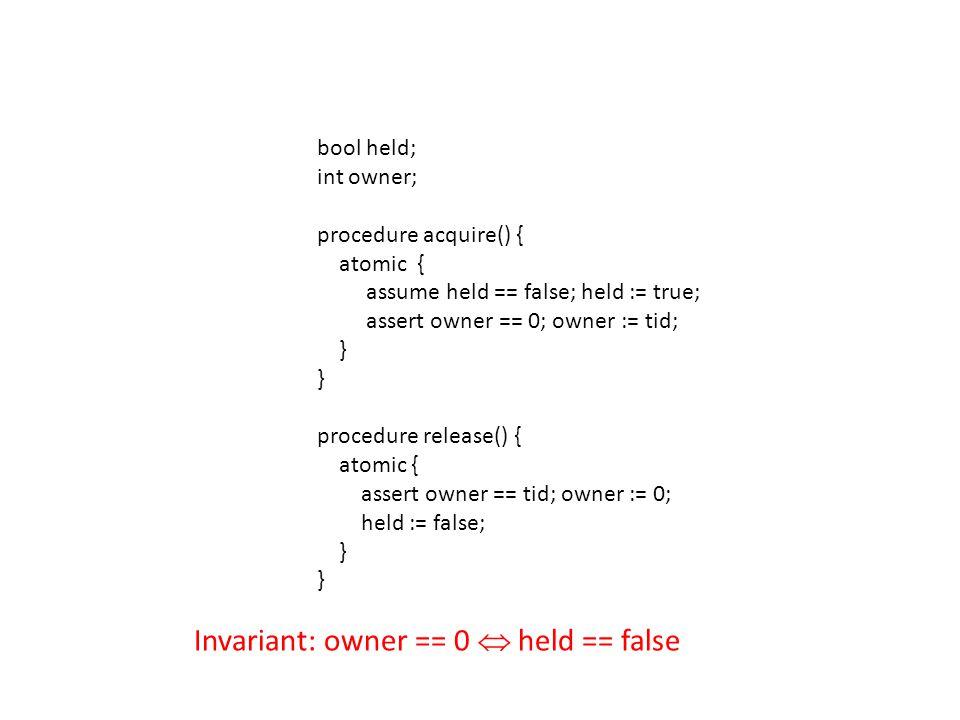 bool held; int owner; procedure acquire() { atomic { assume held == false; held := true; assert owner == 0; owner := tid; } procedure release() { atomic { assert owner == tid; owner := 0; held := false; } Invariant: owner == 0  held == false