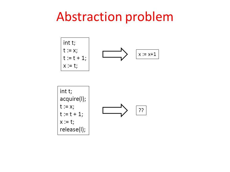 int t; acquire(l); t := x; t := t + 1; x := t; release(l); Abstraction problem int t; t := x; t := t + 1; x := t; x := x+1 ??