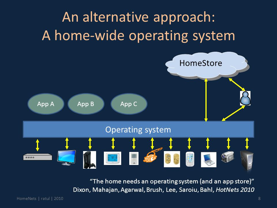 Summary By simplifying device composition, we can bring smart homes to the mainstream Current approaches fall short Interoperability alone is insufficient Monolithic systems are hard to extend and customize A promising alternative: A home-wide OS HomeNets | ratul | 20109