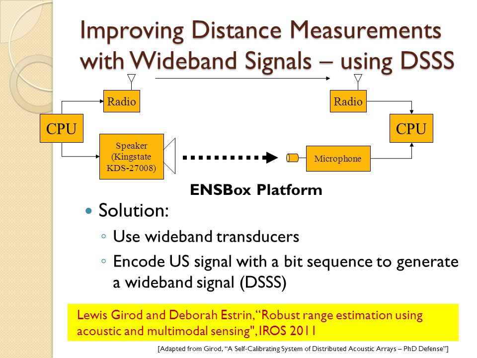Improving Distance Measurements with Wideband Signals – using DSSS Solution: ◦ Use wideband transducers ◦ Encode US signal with a bit sequence to gene