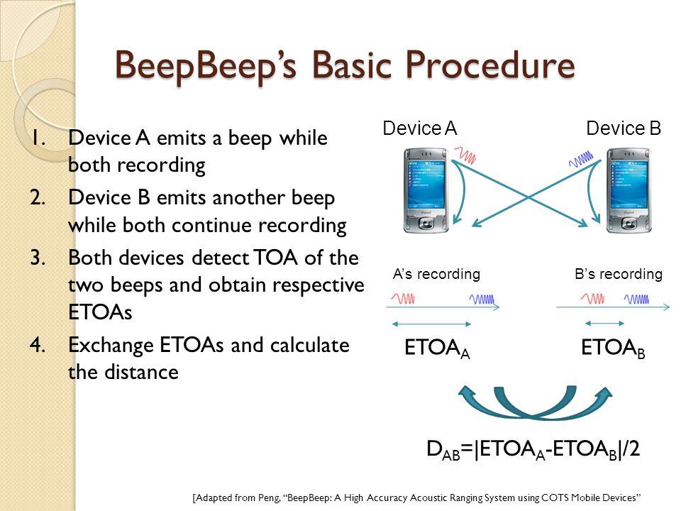 BeepBeep's Basic Procedure Device ADevice B D AB =|ETOA A -ETOA B |/2 A's recordingB's recording ETOA A ETOA B 1.Device A emits a beep while both reco