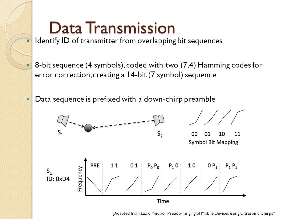 Data Transmission Identify ID of transmitter from overlapping bit sequences 8-bit sequence (4 symbols), coded with two (7,4) Hamming codes for error c