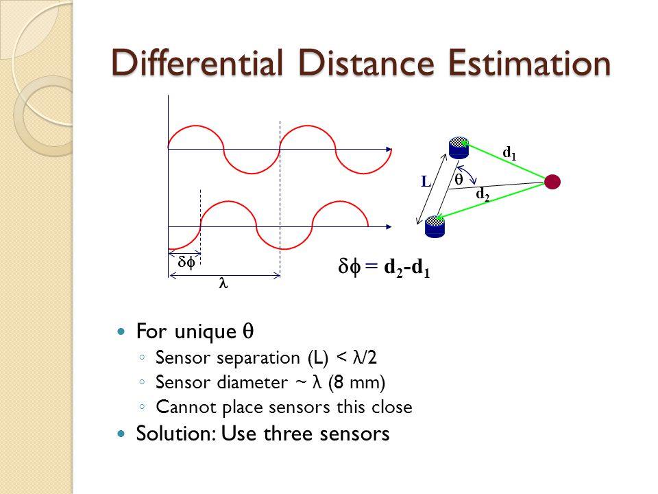Differential Distance Estimation For unique  ◦ Sensor separation (L) < λ /2 ◦ Sensor diameter ~ λ (8 mm) ◦ Cannot place sensors this close Solution: