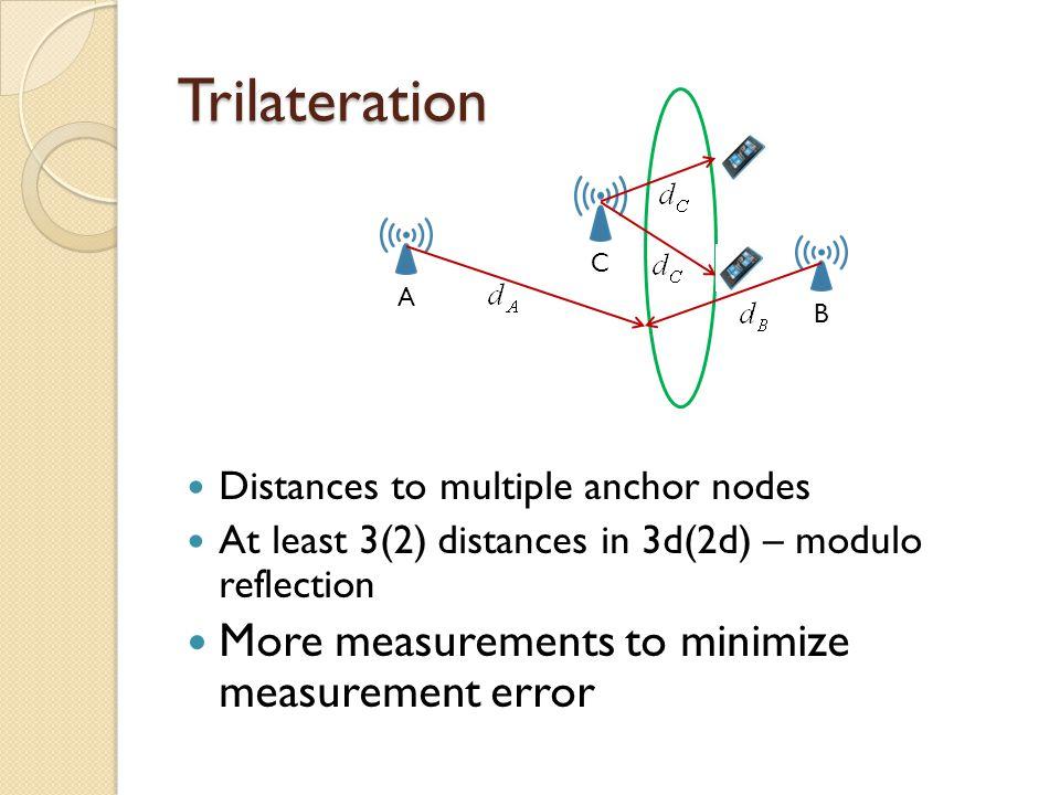Trilateration Distances to multiple anchor nodes At least 3(2) distances in 3d(2d) – modulo reflection More measurements to minimize measurement error