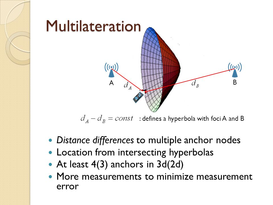 Multilateration Distance differences to multiple anchor nodes Location from intersecting hyperbolas At least 4(3) anchors in 3d(2d) More measurements