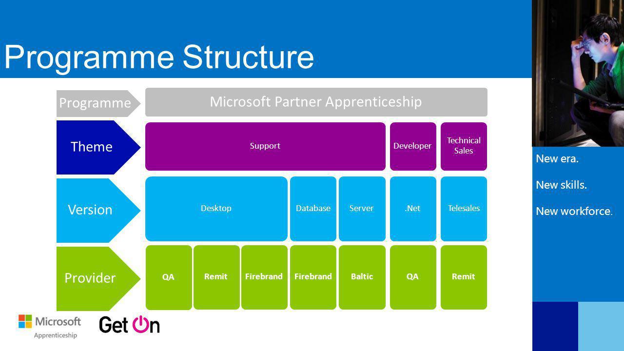 Programme Structure New era. New skills. New workforce.