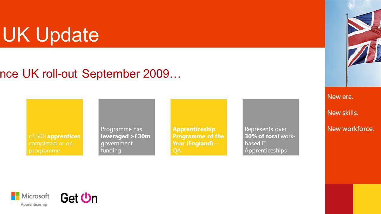 Programme Structure New era.New skills. New workforce.