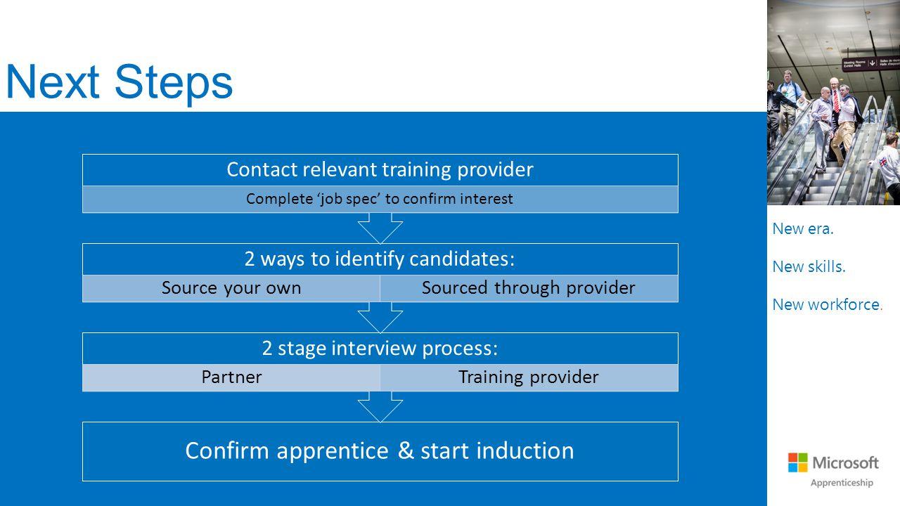 Next Steps New era. New skills. New workforce.