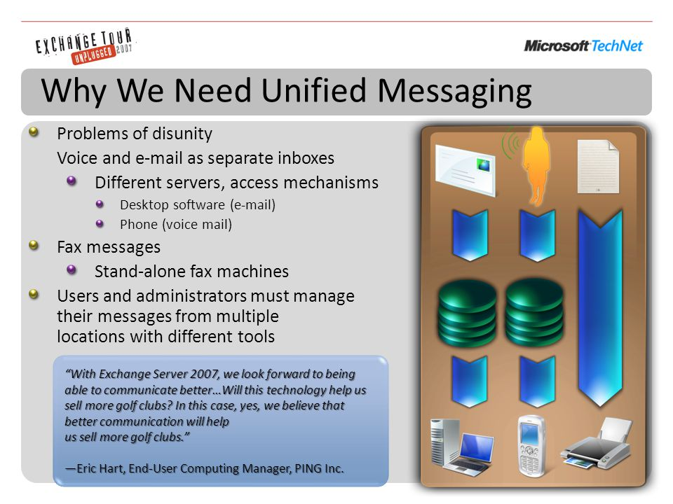 Why We Need Unified Messaging Problems of disunity Voice and e-mail as separate inboxes Different servers, access mechanisms Desktop software (e-mail) Phone (voice mail) Fax messages Stand-alone fax machines Users and administrators must manage their messages from multiple locations with different tools With Exchange Server 2007, we look forward to being able to communicate better…Will this technology help us sell more golf clubs.