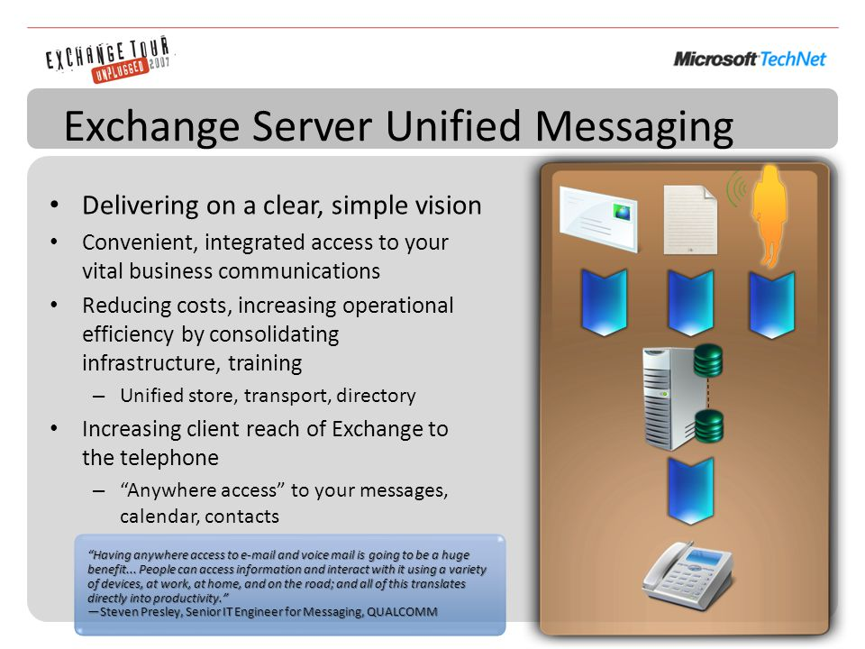 Exchange Server Unified Messaging Delivering on a clear, simple vision Convenient, integrated access to your vital business communications Reducing costs, increasing operational efficiency by consolidating infrastructure, training – Unified store, transport, directory Increasing client reach of Exchange to the telephone – Anywhere access to your messages, calendar, contacts Having anywhere access to e-mail and voice mail is going to be a huge benefit...