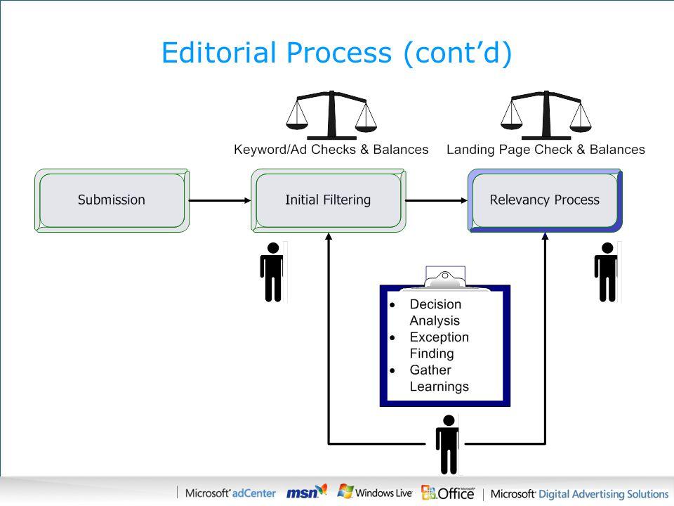 Editorial Process (cont'd)
