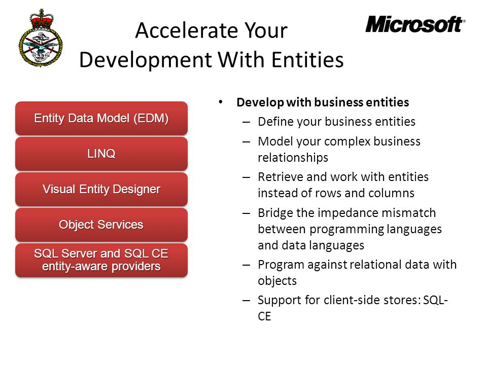 Accelerate Your Development With Entities Develop with business entities – Define your business entities – Model your complex business relationships – Retrieve and work with entities instead of rows and columns – Bridge the impedance mismatch between programming languages and data languages – Program against relational data with objects – Support for client-side stores: SQL- CE Entity Data Model (EDM) LINQ Visual Entity Designer Object Services SQL Server and SQL CE entity-aware providers