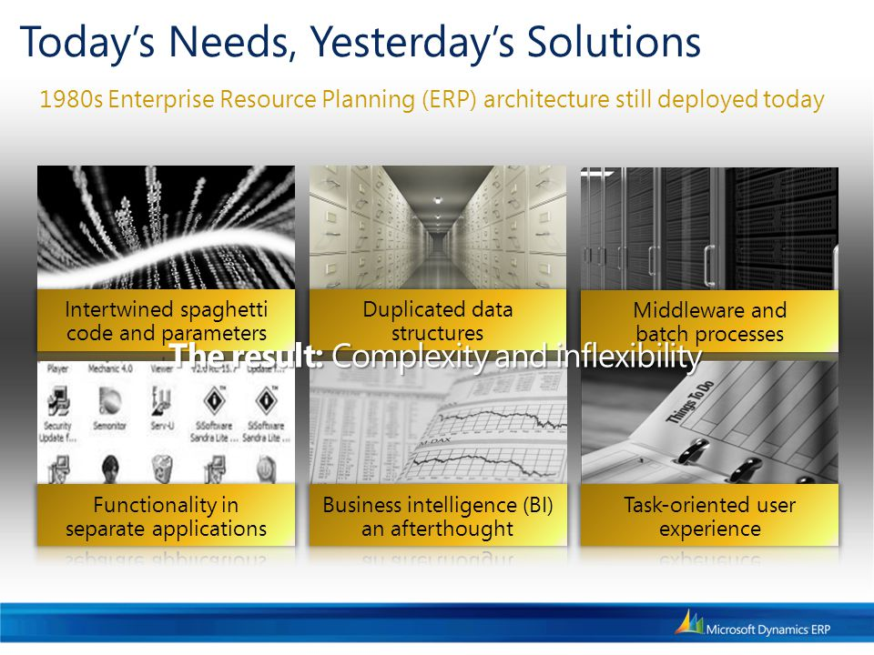 Today's Needs, Yesterday's Solutions The result: Complexity and inflexibility 1980s Enterprise Resource Planning (ERP) architecture still deployed today