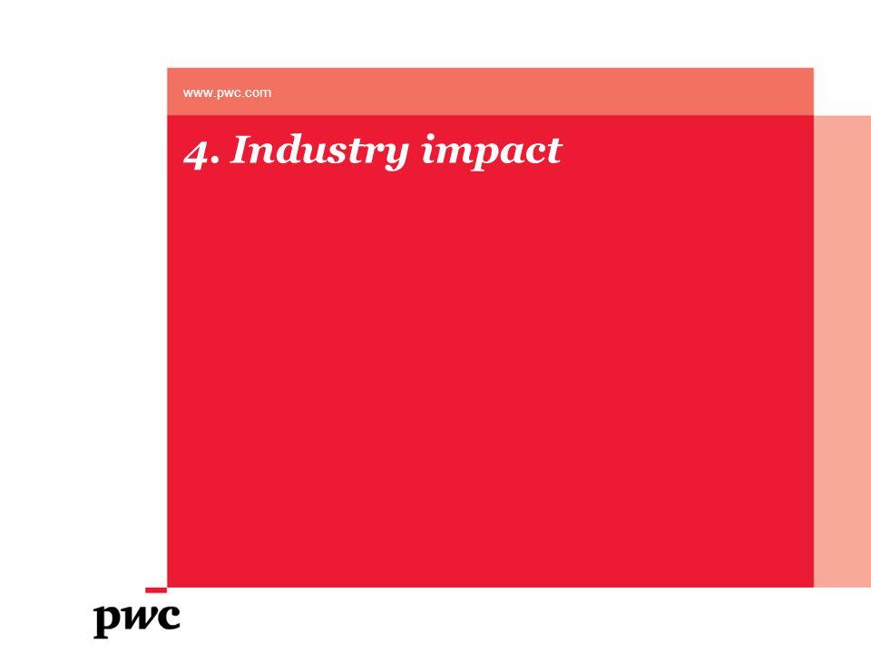 4. Industry impact www.pwc.com