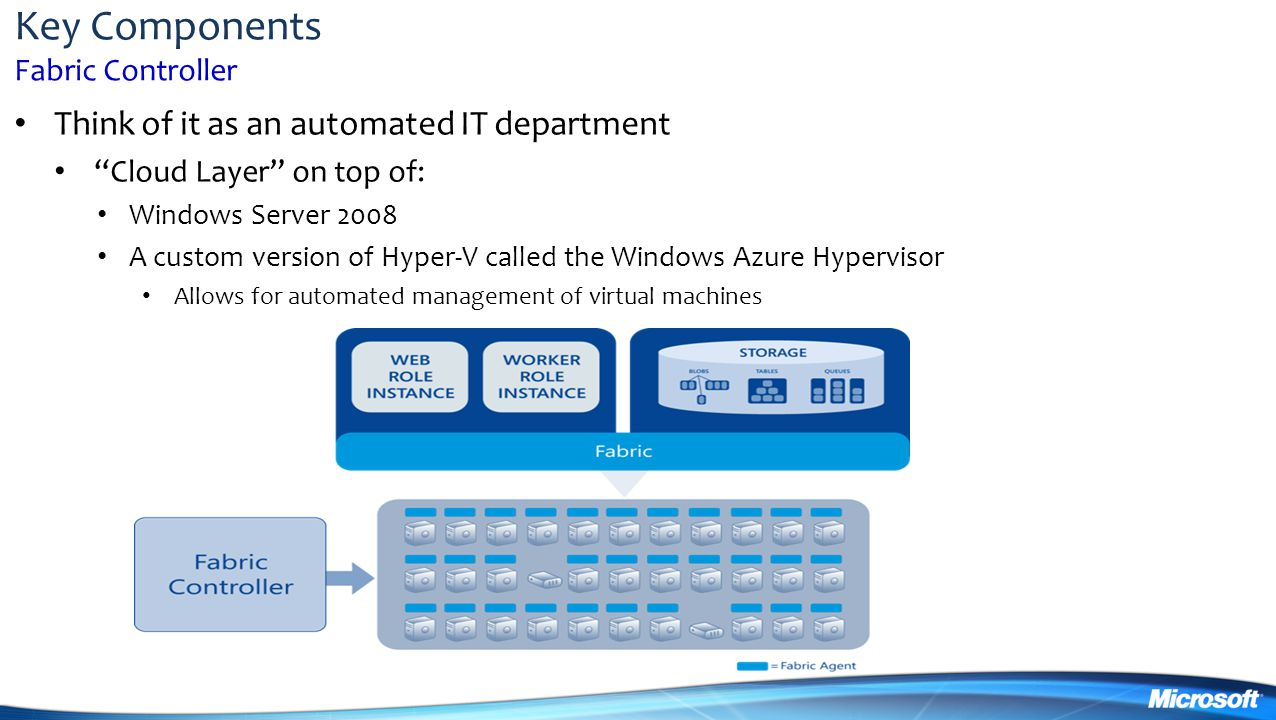 Key Components Fabric Controller Think of it as an automated IT department Cloud Layer on top of: Windows Server 2008 A custom version of Hyper-V called the Windows Azure Hypervisor Allows for automated management of virtual machines