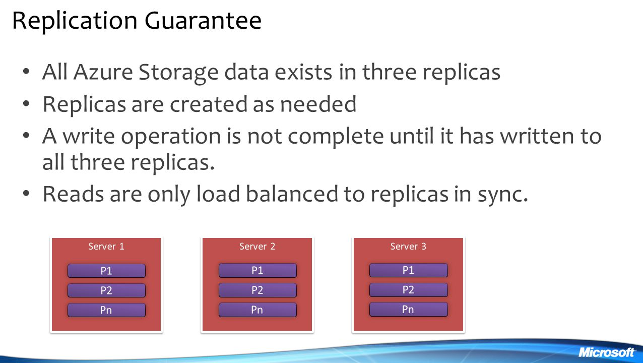 Replication Guarantee All Azure Storage data exists in three replicas Replicas are created as needed A write operation is not complete until it has written to all three replicas.