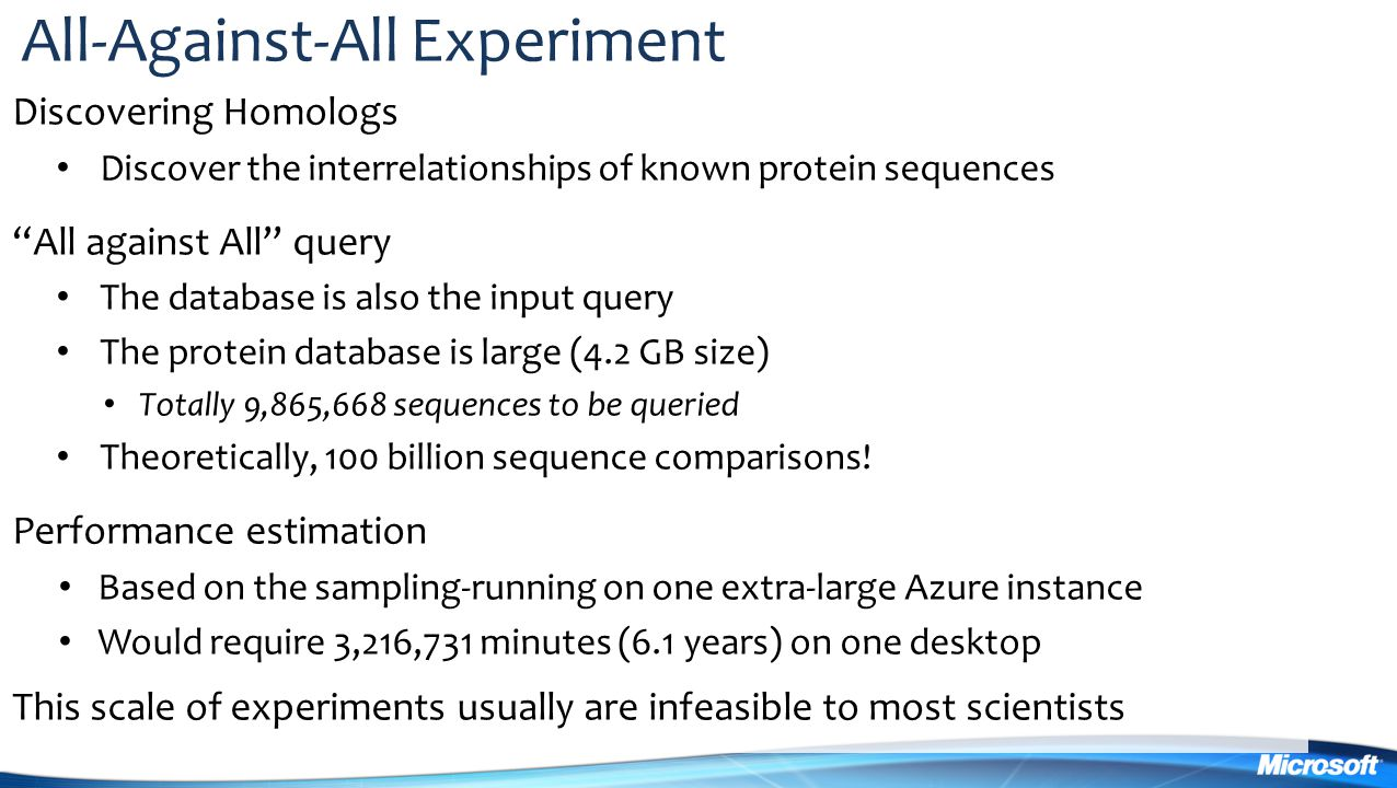 All-Against-All Experiment Discovering Homologs Discover the interrelationships of known protein sequences All against All query The database is also the input query The protein database is large (4.2 GB size) Totally 9,865,668 sequences to be queried Theoretically, 100 billion sequence comparisons.