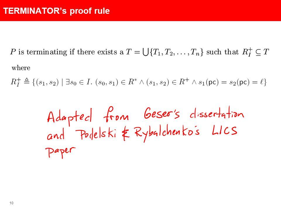 10 TERMINATOR's proof rule