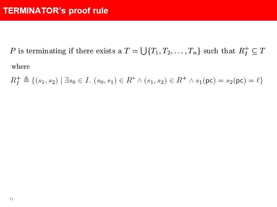 11 TERMINATOR's proof rule