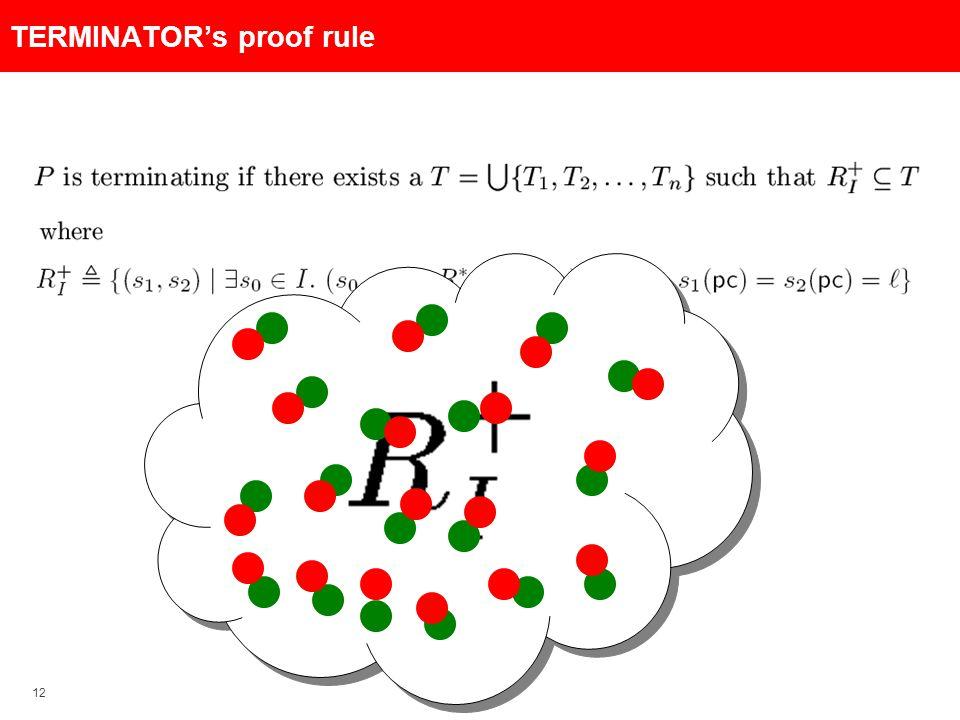12 TERMINATOR's proof rule