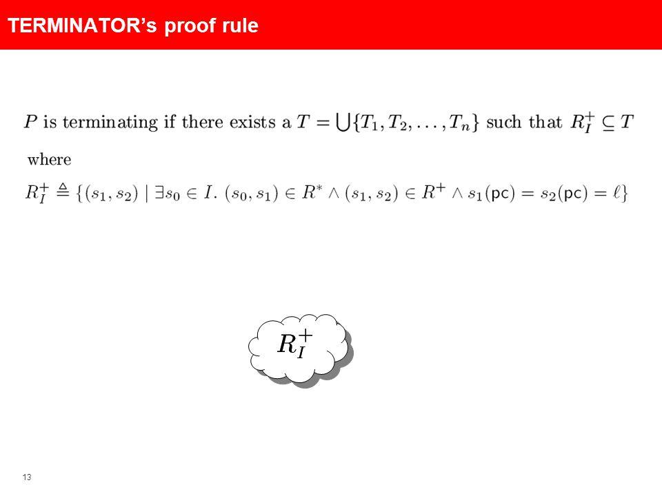 13 TERMINATOR's proof rule