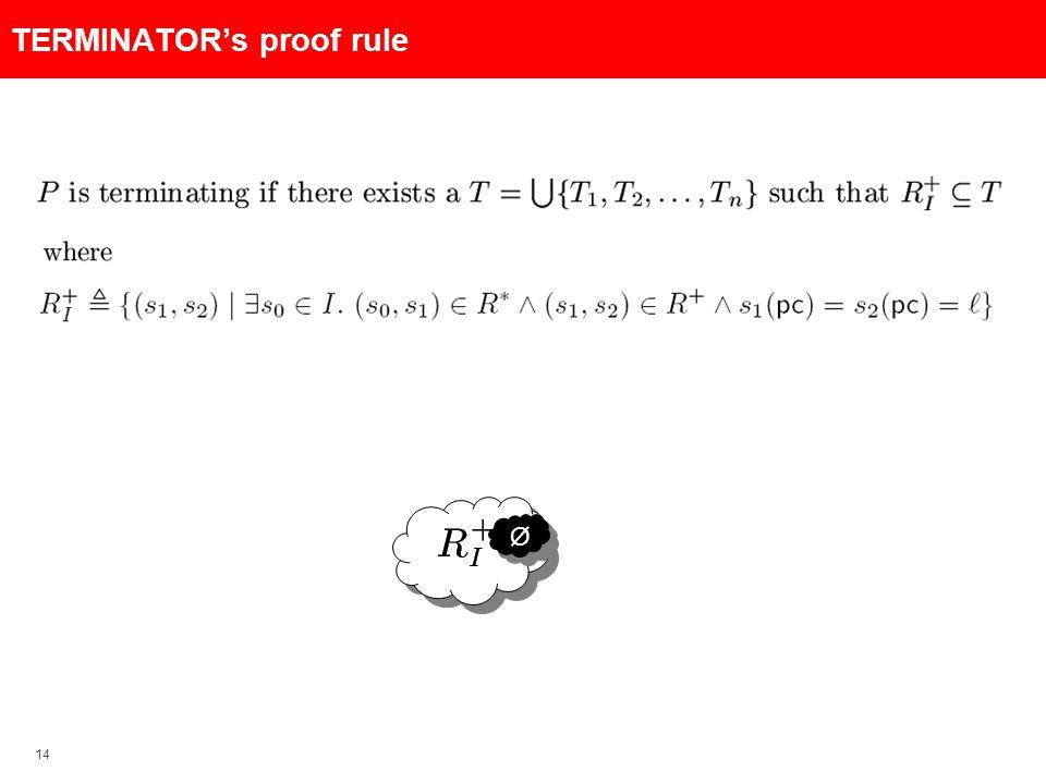 14 TERMINATOR's proof rule Ø