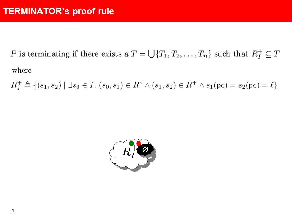 15 TERMINATOR's proof rule Ø