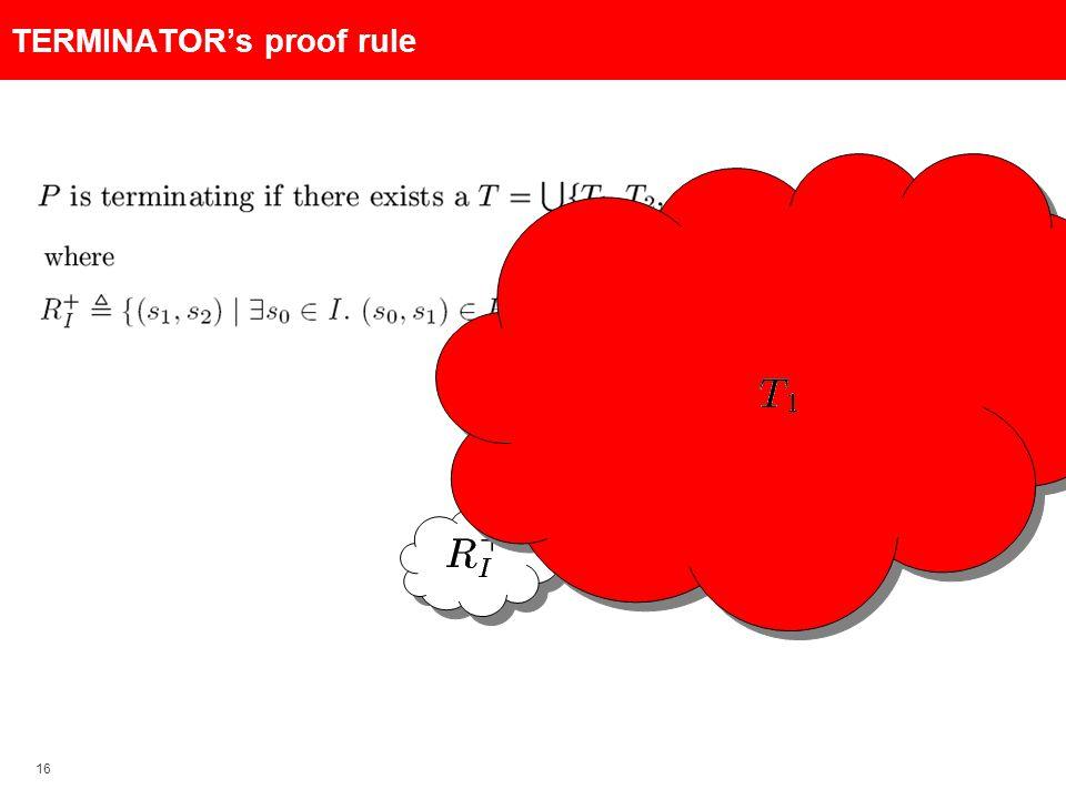 16 TERMINATOR's proof rule
