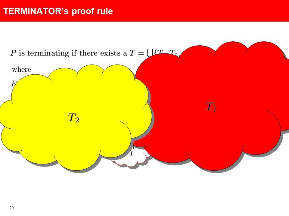 20 TERMINATOR's proof rule