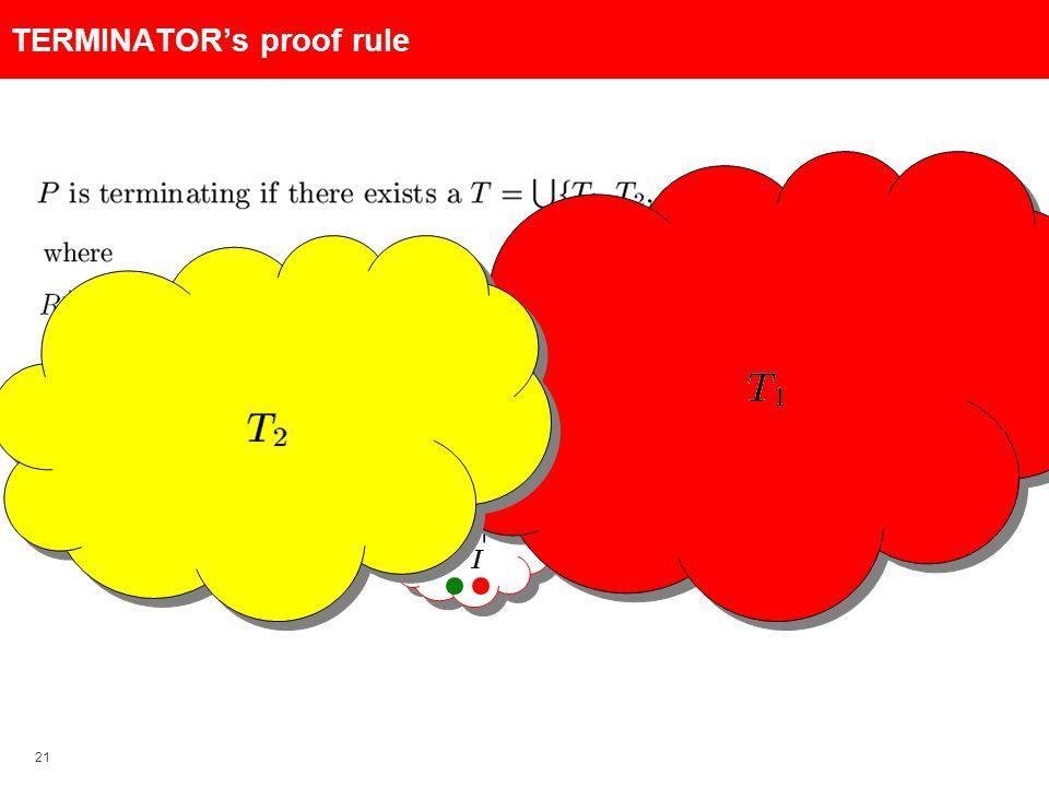 21 TERMINATOR's proof rule