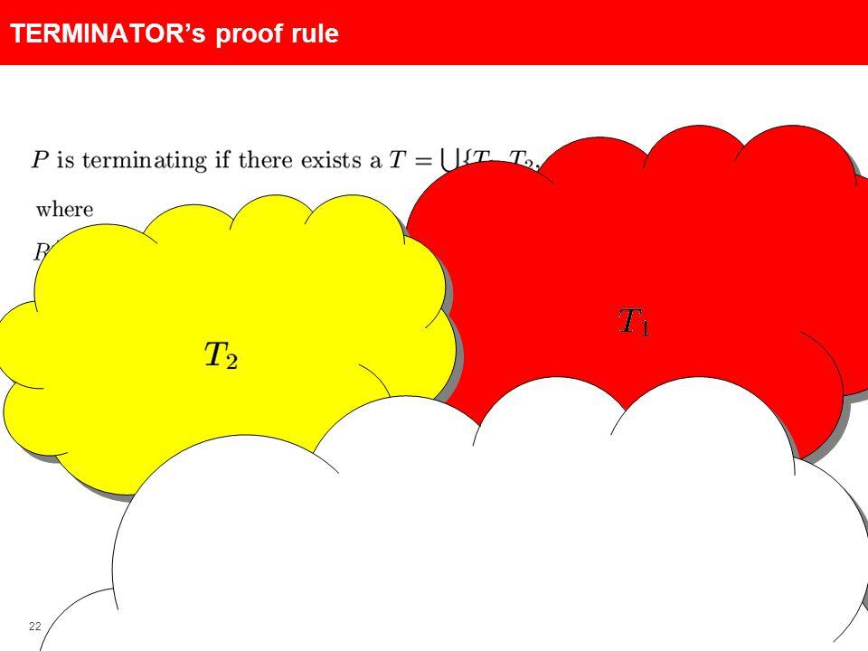 22 TERMINATOR's proof rule