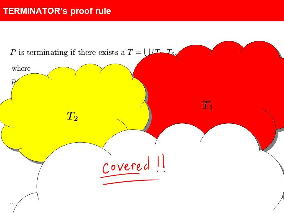 23 TERMINATOR's proof rule