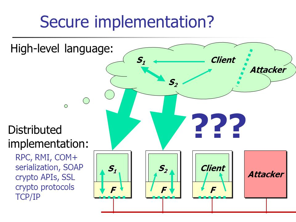 Attacker S2S2 ClientS1S1 Attacker S1S1S1S1 F S2S2S2S2 F Client F Secure implementation.