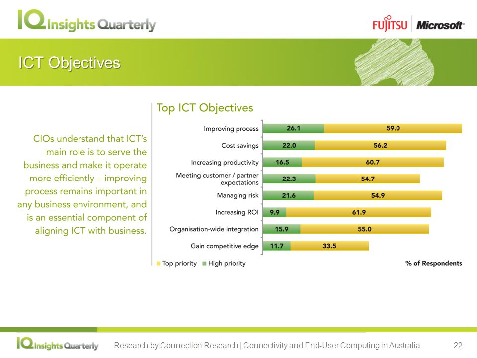 Research by Connection Research | Connectivity and End-User Computing in Australia22 ICT Objectives