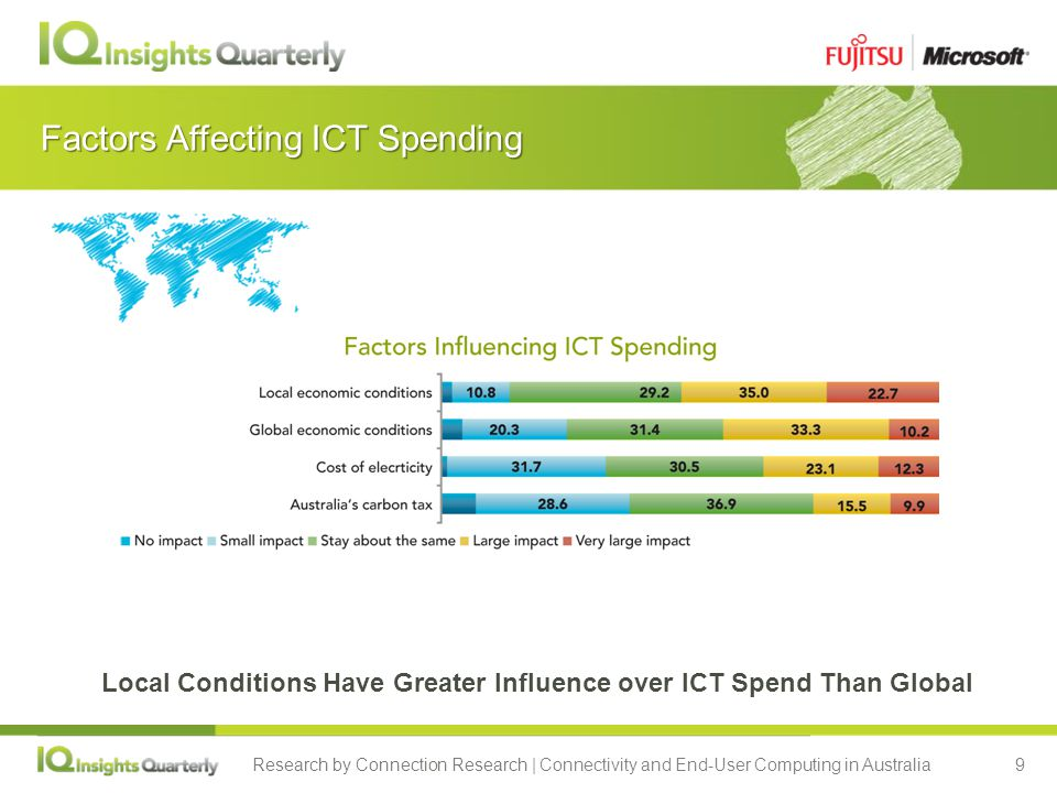 Research by Connection Research | Connectivity and End-User Computing in Australia9 Factors Affecting ICT Spending Local Conditions Have Greater Influence over ICT Spend Than Global