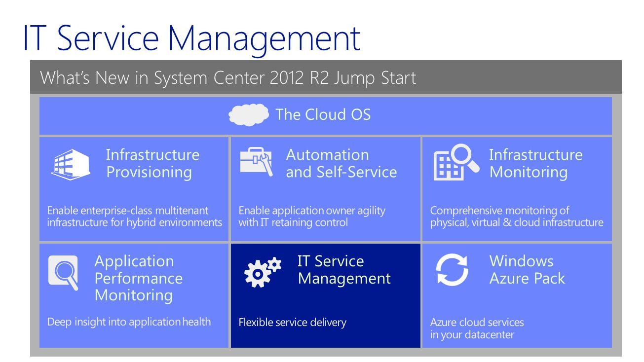 Microsoft Virtual Academy Standardized Service Delivery 06 | IT Service Management