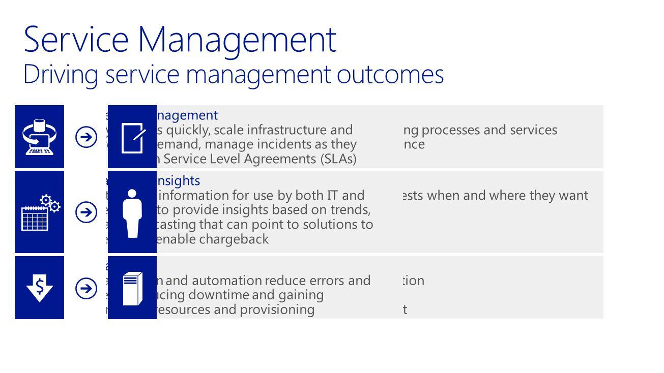 Microsoft Virtual Academy SLA Insights and Analysis 06 | IT Service Management